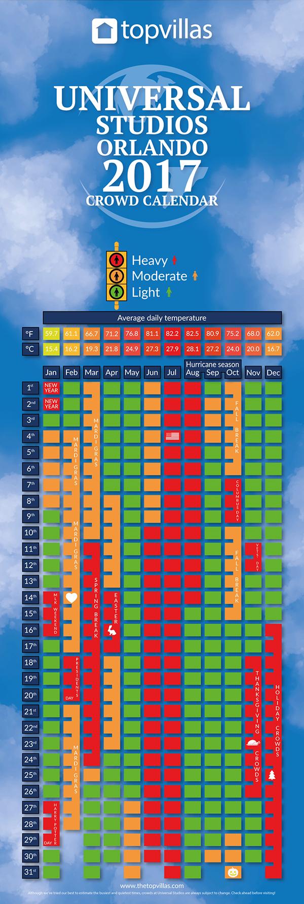 Universal Studios Crowd Calendar 2022.Universal Studios Crowd Calendar Top Villas
