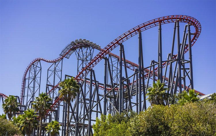 Which are the best theme parks in the USA?